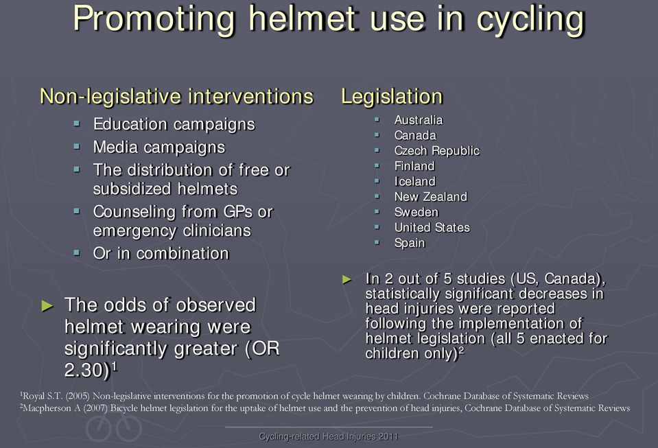 30) 1 Legislation Australia Canada Czech Republic Finland Iceland New Zealand Sweden United States Spain In 2 out of 5 studies (US, Canada), statistically significant decreases in head injuries were