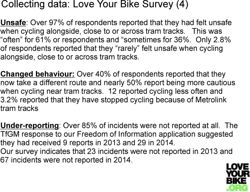 Changed behaviour: Over 40% of respondents reported that they now take a different route and nearly 50% report being more cautious when cycling near tram tracks. 12 reported cycling less often and 3.