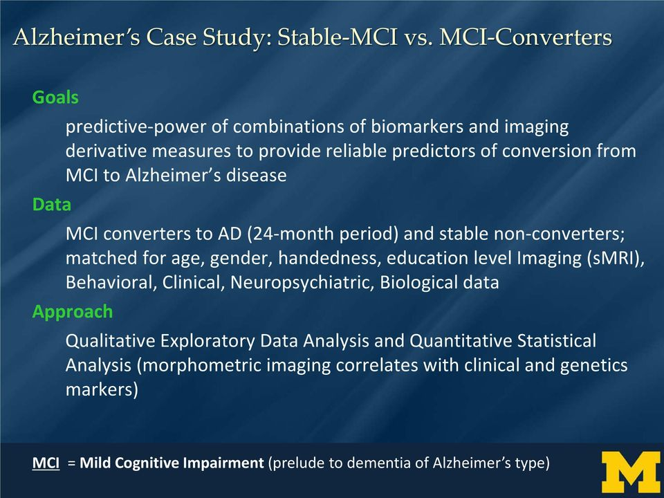 Alzheimer s disease Data MCI converters to AD (24-month period) and stable non-converters; matched for age, gender, handedness, education level Imaging (smri),