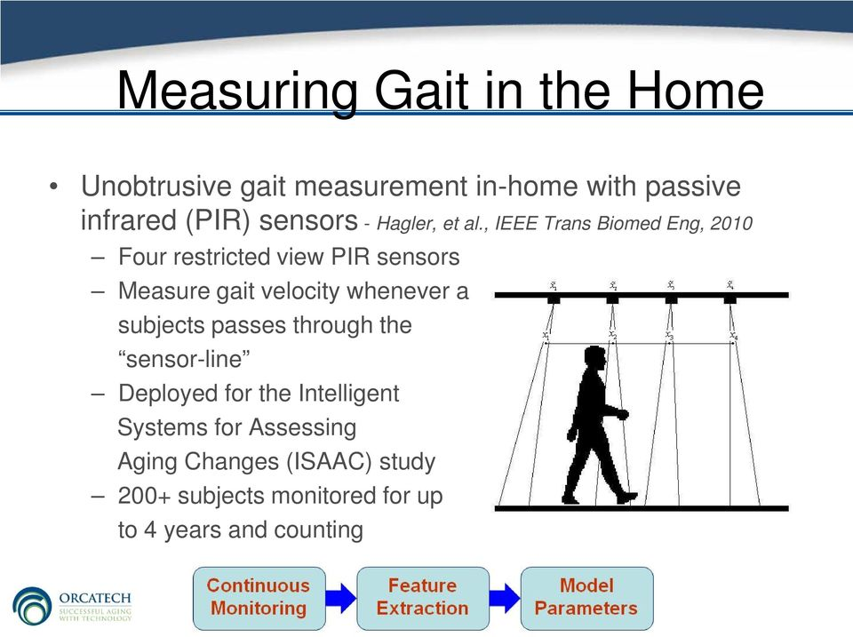 , IEEE Trans Biomed Eng, 2010 Four restricted view PIR sensors Measure gait velocity whenever a