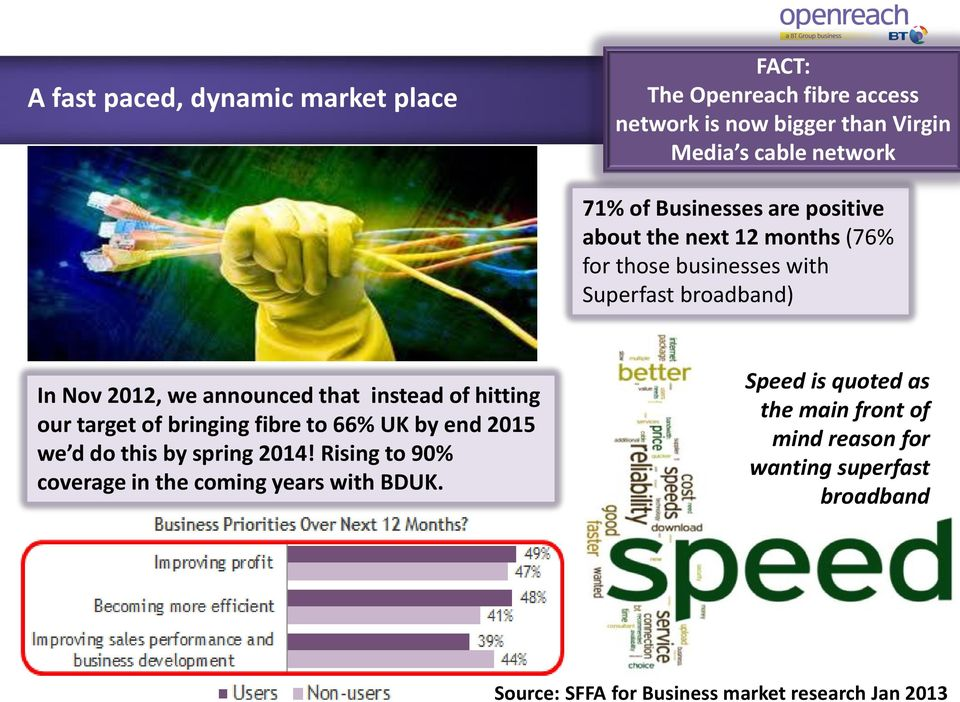 instead of hitting our target of bringing fibre to 66% UK by end 2015 we d do this by spring 2014!