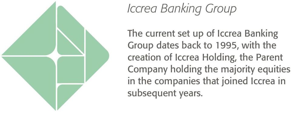 Iccrea Holding, the Parent Company holding the majority
