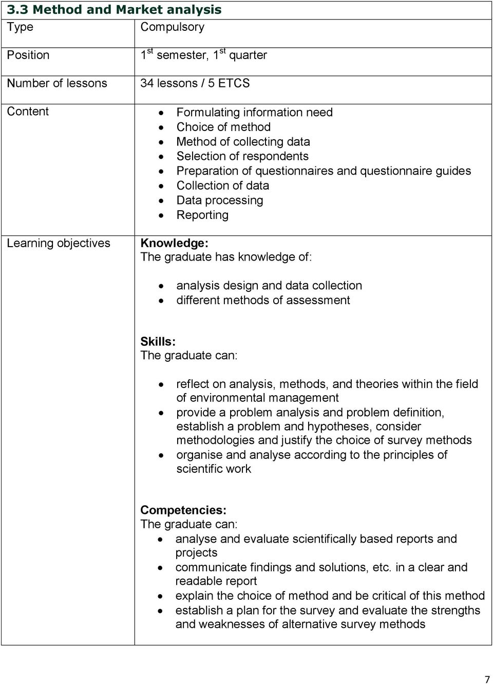 design and data collection different methods of assessment Skills: reflect on analysis, methods, and theories within the field of environmental management provide a problem analysis and problem