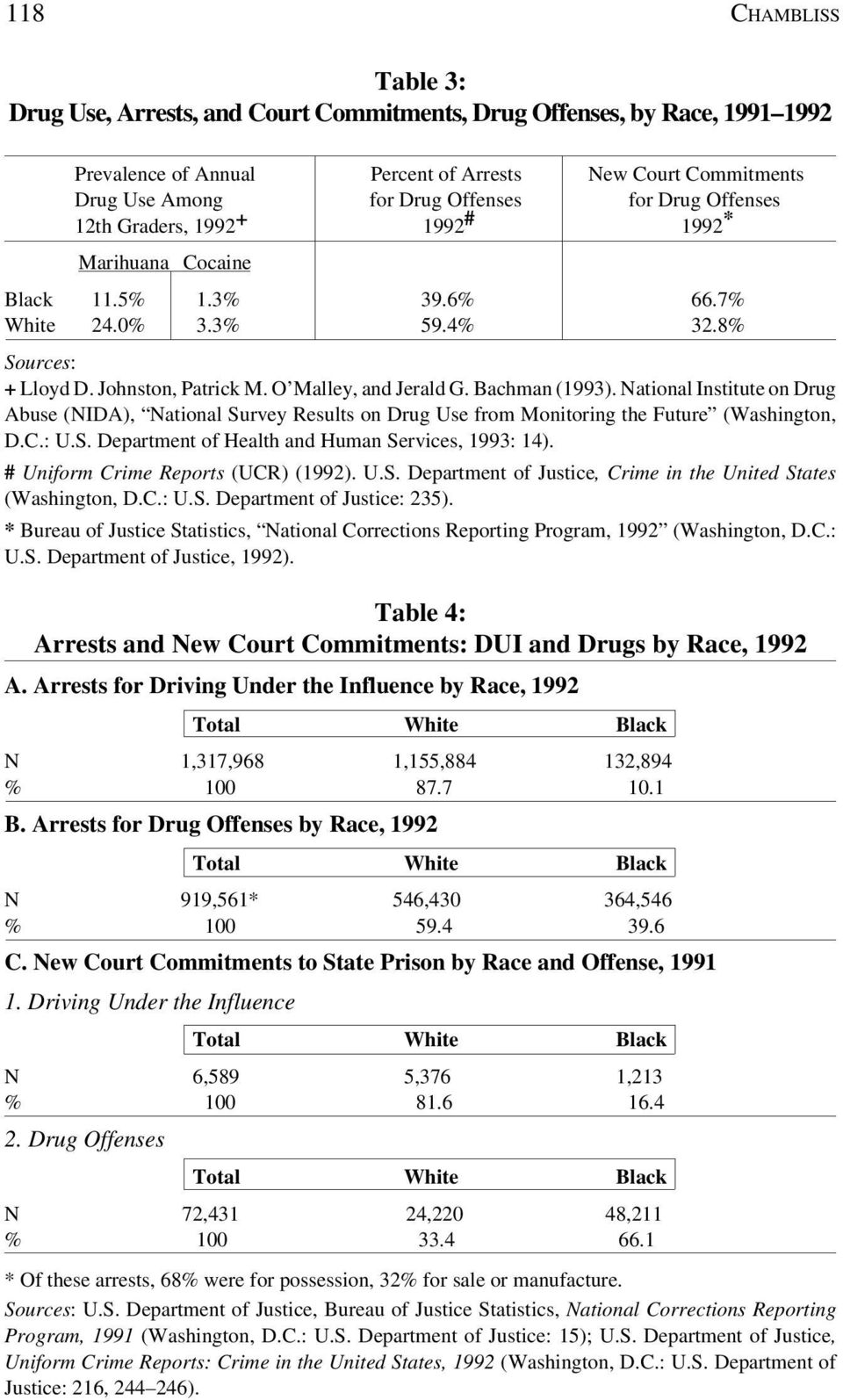 Bachman (1993). National Institute on Drug Abuse (NIDA), National Survey Results on Drug Use from Monitoring the Future (Washington, D.C.: U.S. Department of Health and Human Services, 1993: 14).