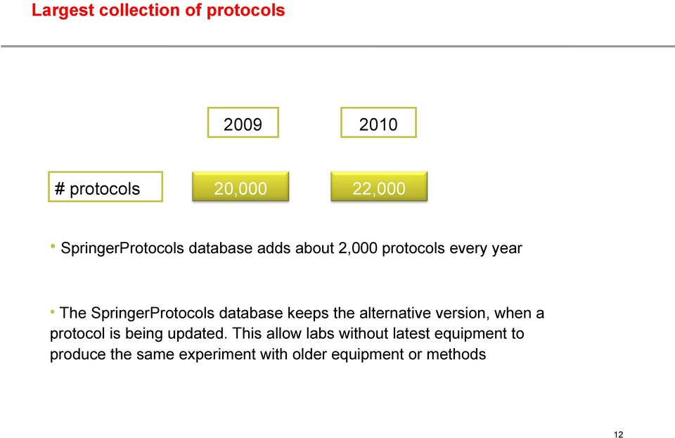 SpringerProtocols database keeps the alternative version, when a protocol is being