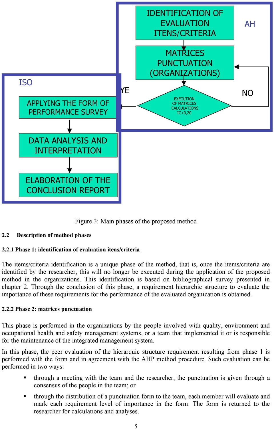 2 Description of method phases Figure 3: Main phases of the proposed method 2.2.1 Phase 1: identification of evaluation itens/criteria The items/criteria identification is a unique phase of the