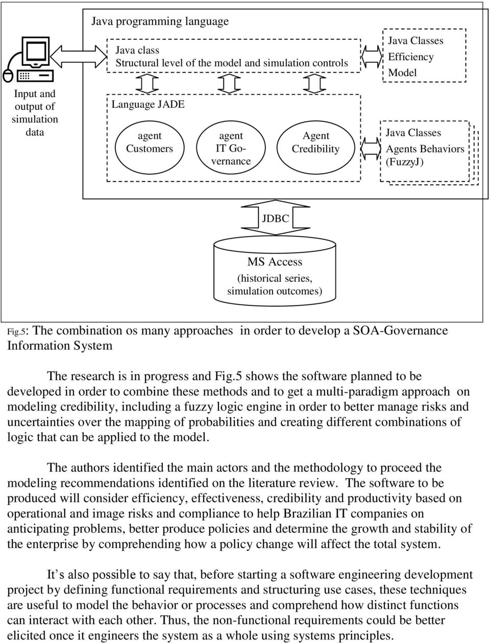 SOAGovernance Information System The research is in progress and Fig5 shows the software planned to be developed in order to combine these methods and to get a multiparadigm approach on modeling