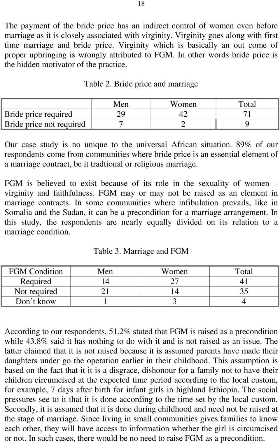 Bride price and marriage Men Women Total Bride price required 29 42 71 Bride price not required 7 2 9 Our case study is no unique to the universal African situation.