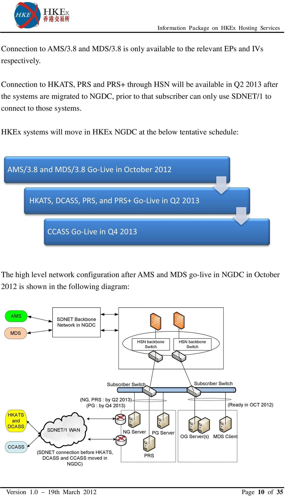 HKEx systems will move in HKEx NGDC at the below tentative schedule: AMS/3.8 and MDS/3.