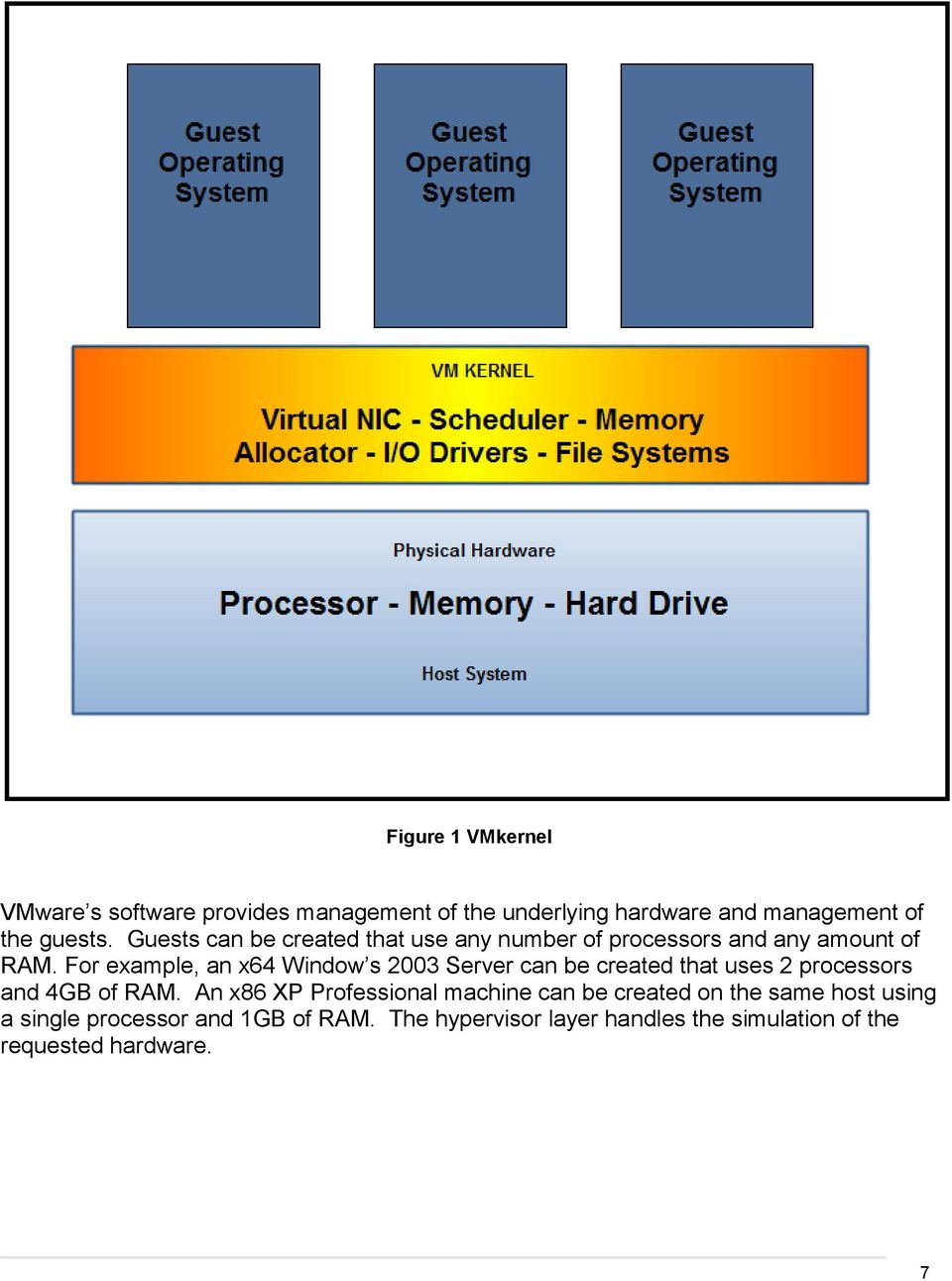 For example, an x64 Window s 2003 Server can be created that uses 2 processors and 4GB of RAM.