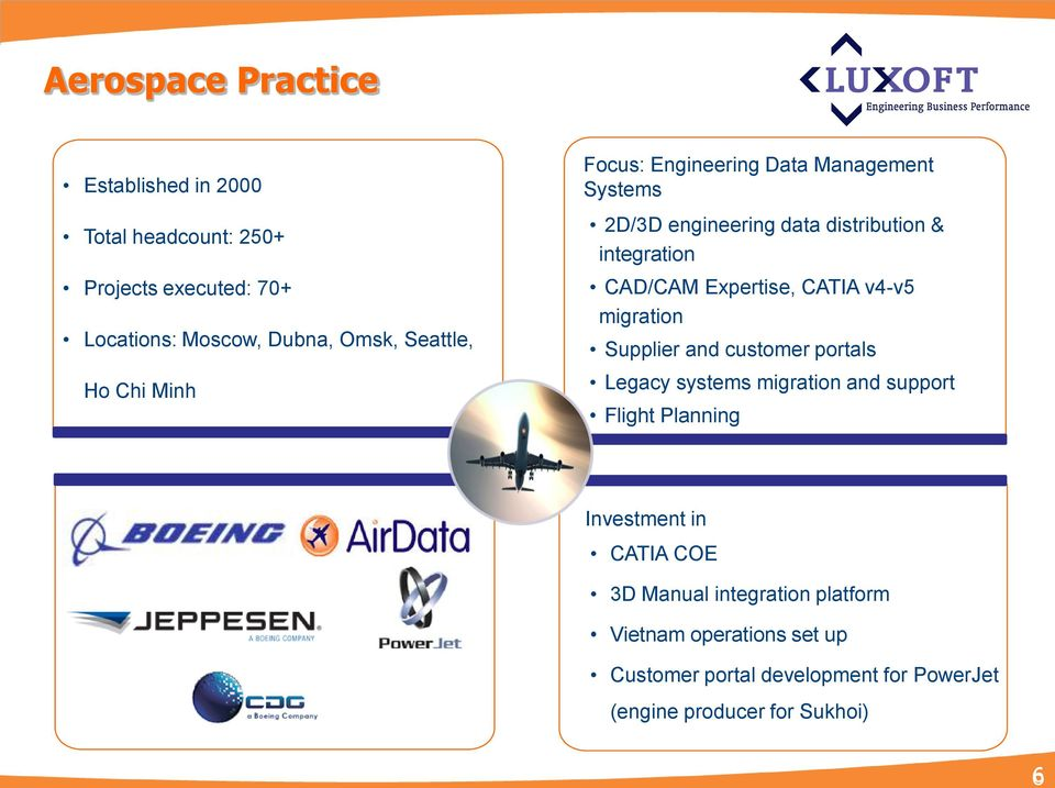 CATIA v4-v5 migration Supplier and customer portals Legacy systems migration and support Flight Planning Investment in CATIA