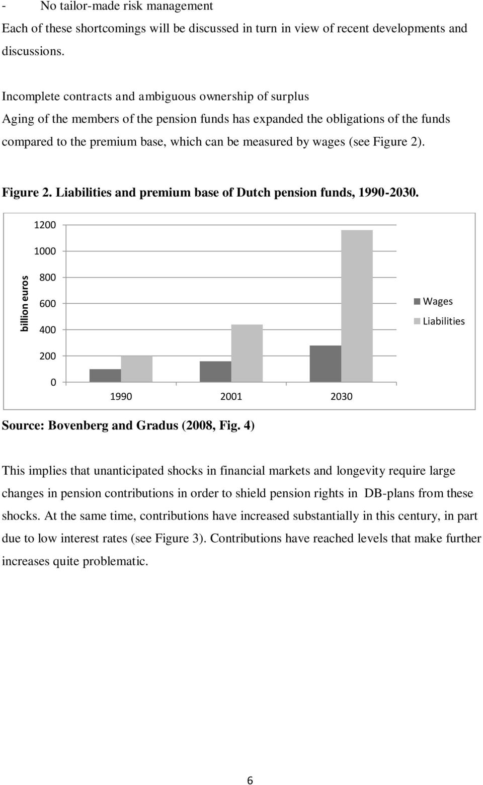 wages (see Figure 2). Figure 2. Liabilities and premium base of Dutch pension funds, 1990-2030. 1200 1000 800 600 400 Wages Liabilities 200 0 1990 2001 2030 Source: Bovenberg and Gradus (2008, Fig.