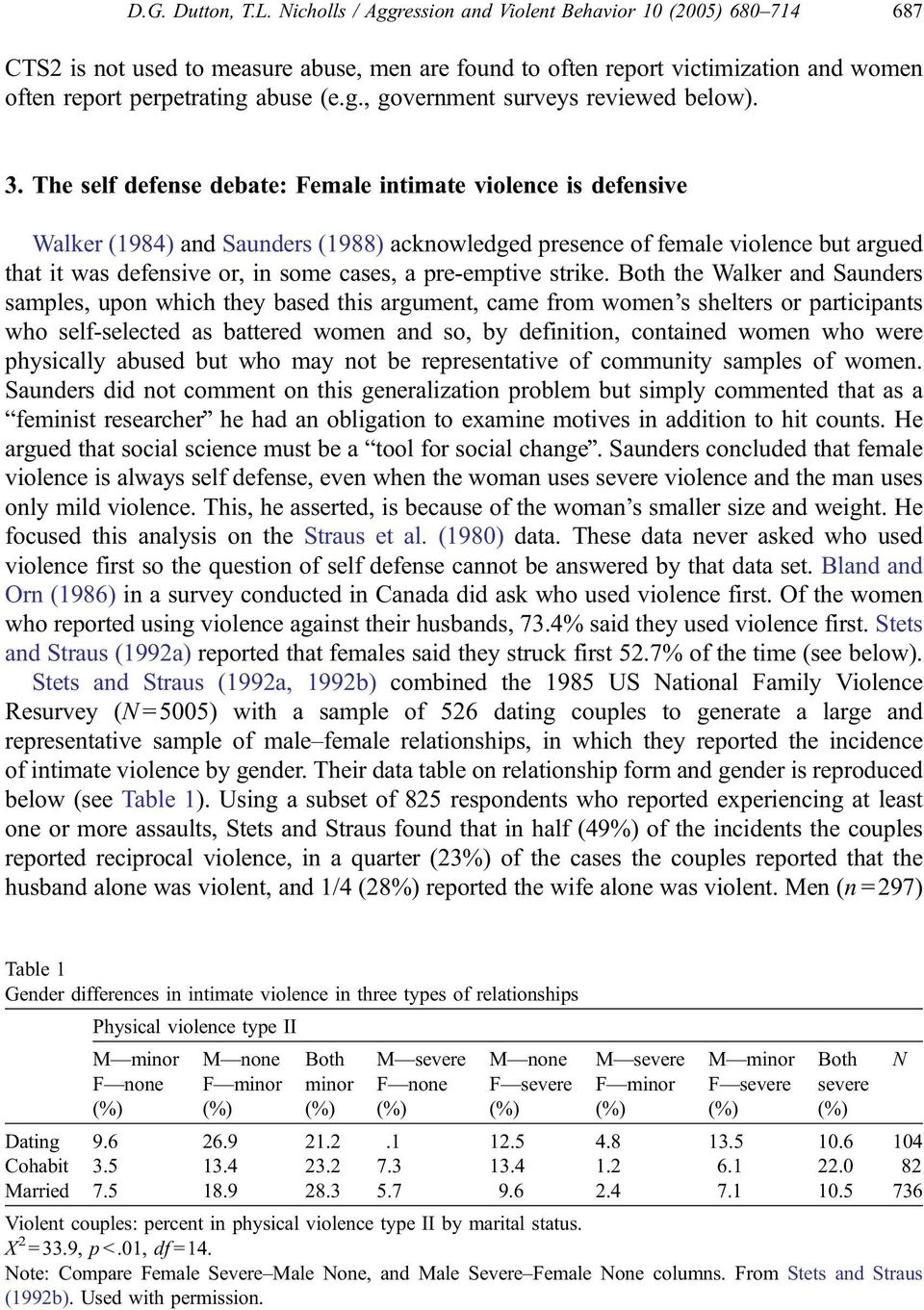 3. The self defense debate: Female intimate violence is defensive Walker (1984) and Saunders (1988) acknowledged presence of female violence but argued that it was defensive or, in some cases, a