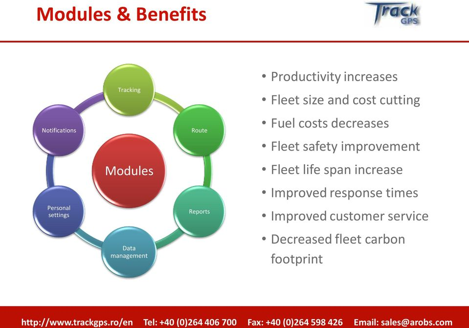 Fuel costs decreases Fleet safety improvement Fleet life span increase