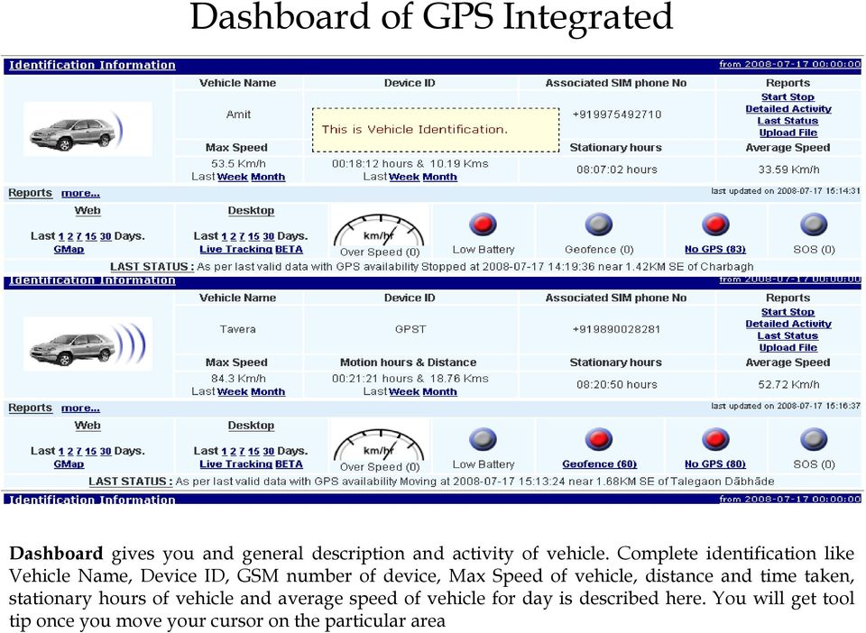 Complete identification like Vehicle Name, Device ID, GSM number of device, Max Speed of