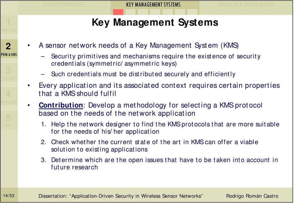 that a KMS should fulfil Contribution: Develop a methodology for selecting a KMS protocol based on the needs of the network application.