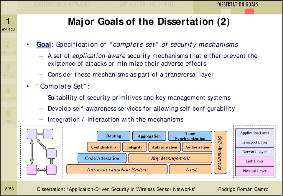 and key management systems Develop self-awareness services for allowing self-configurability Integration / Interaction with the mechanisms Routing Confidentiality Integrity Authentication