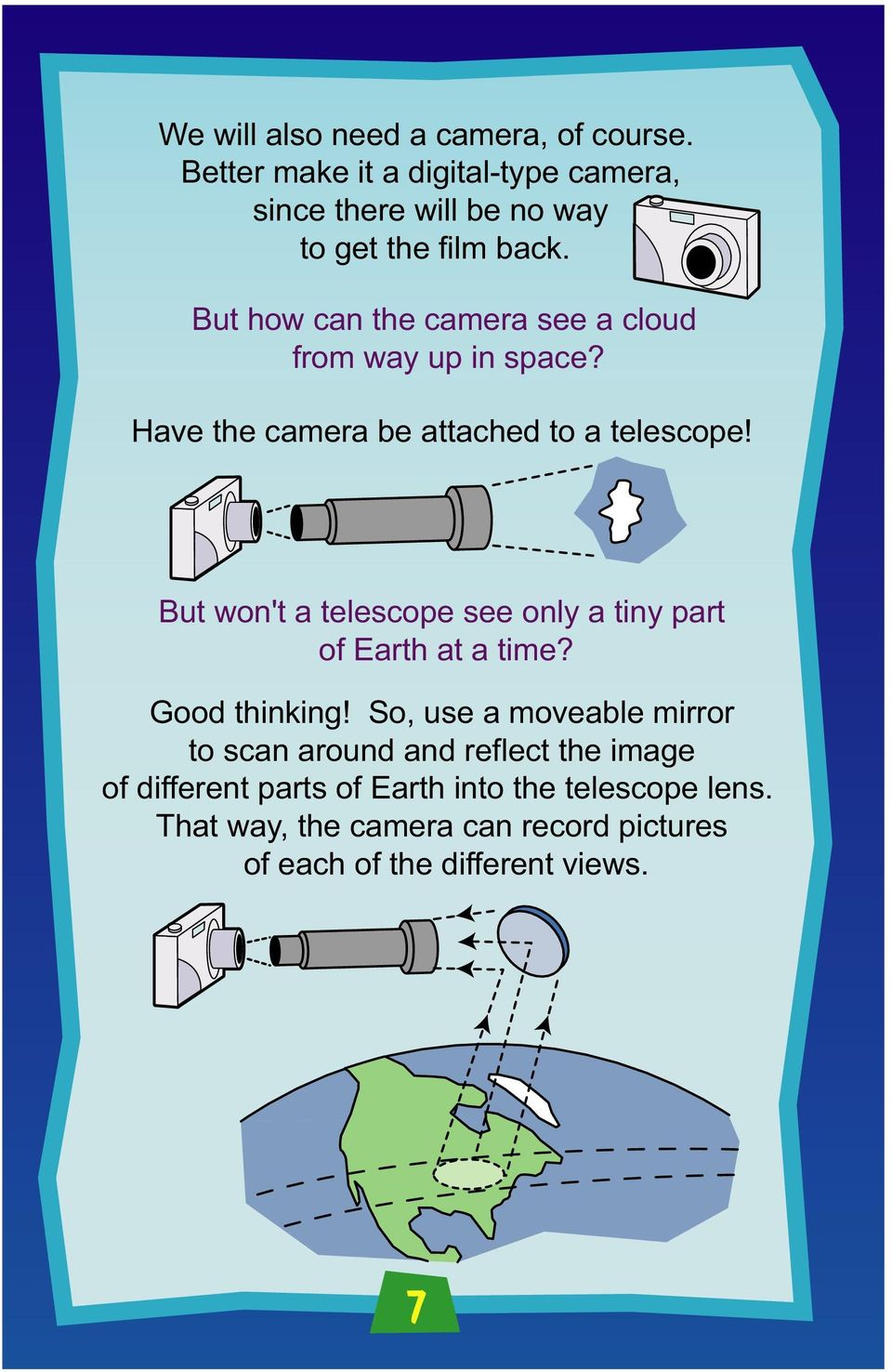 But won't a telescope see only a tiny part of Earth at a time? Good thinking!