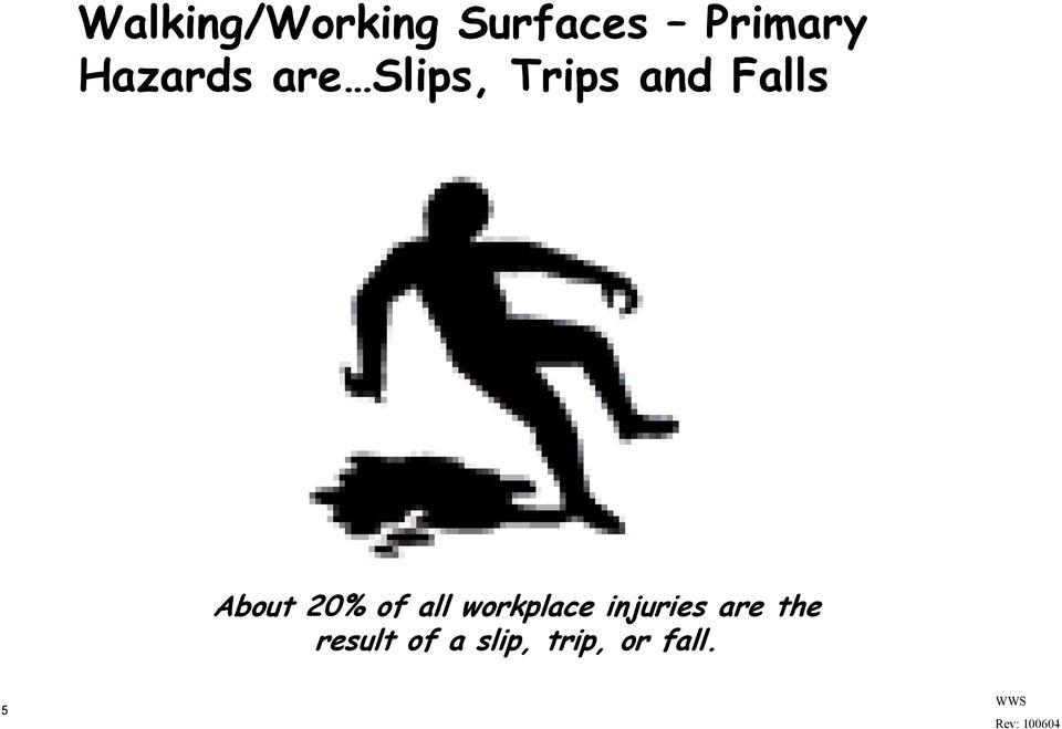 About 20% of all workplace injuries