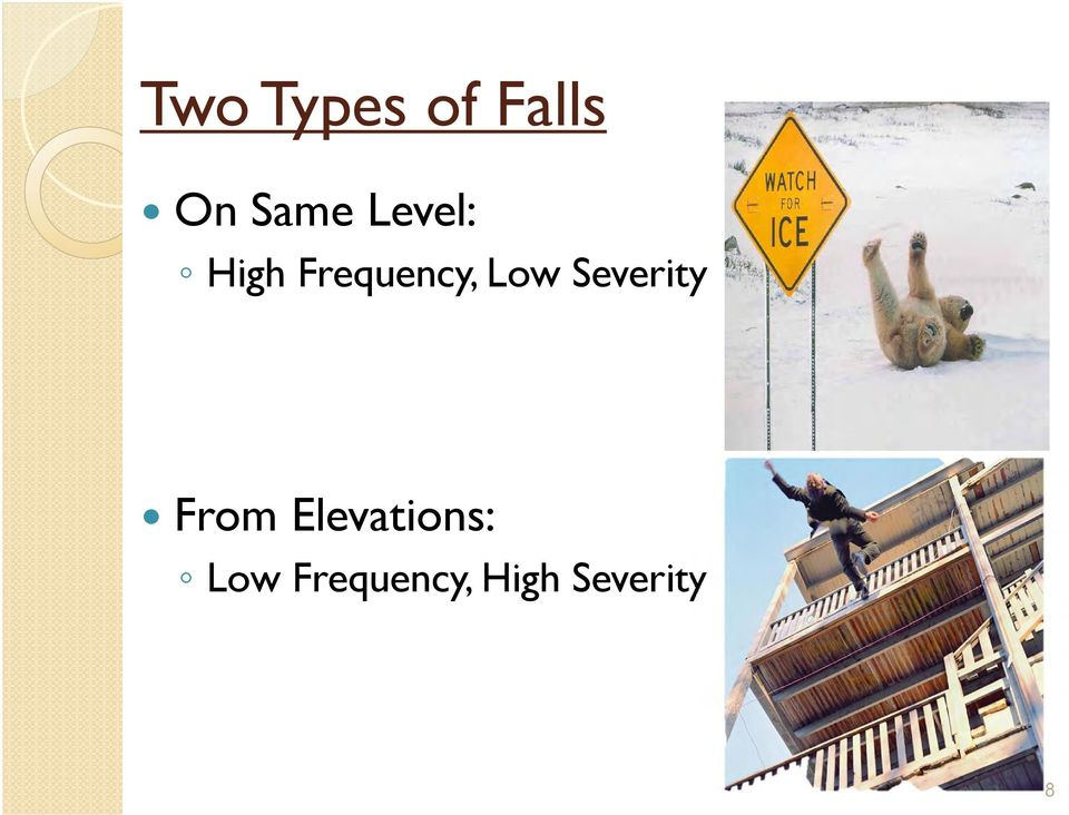 Severity From Elevations: