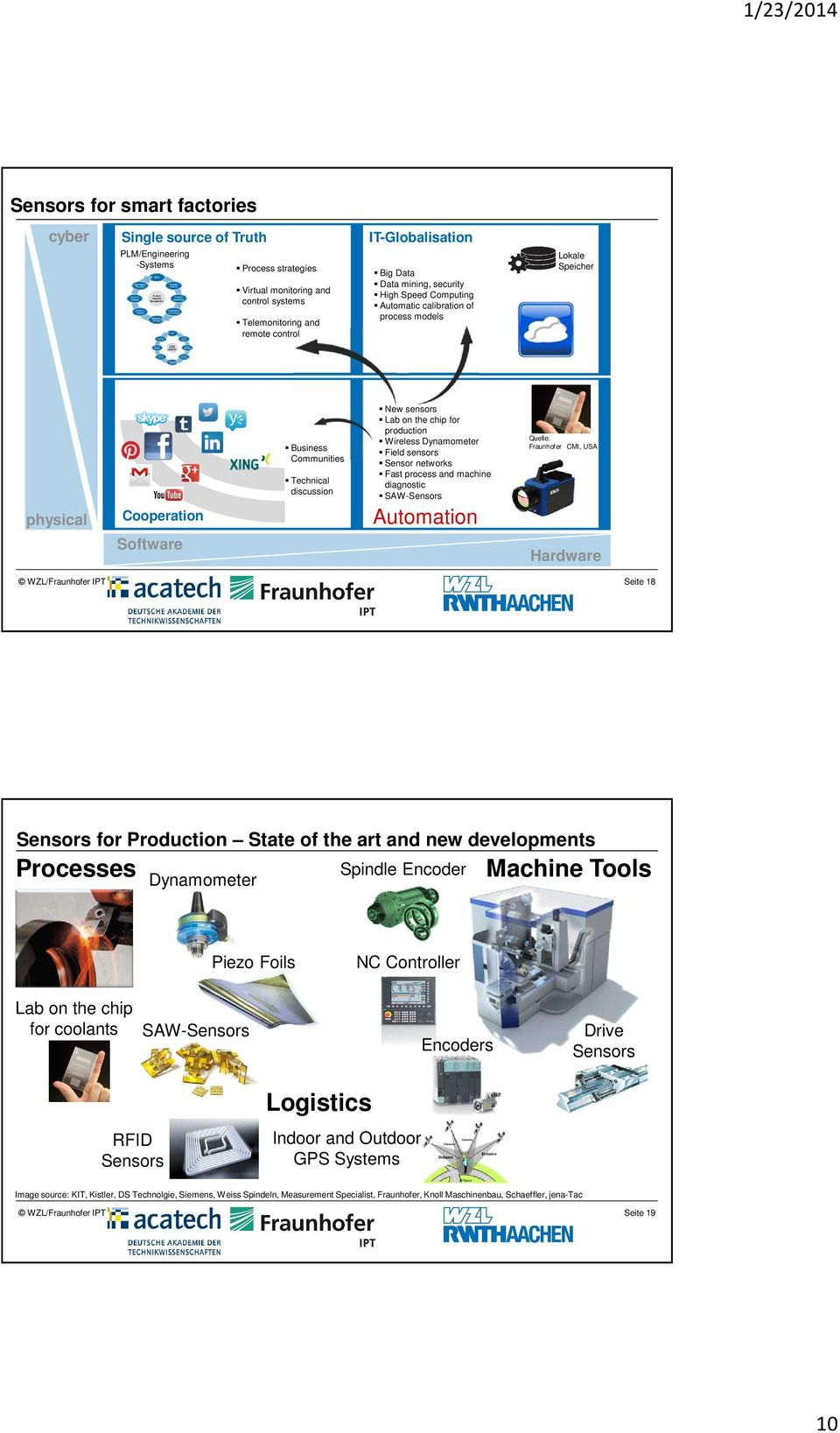 for production Wireless Dynamometer Field sensors Sensor networks Fast process and machine diagnostic SAW-Sensors Automation Quelle: Fraunhofer CMI, USA Hardware Seite 18 Sensors for Production State