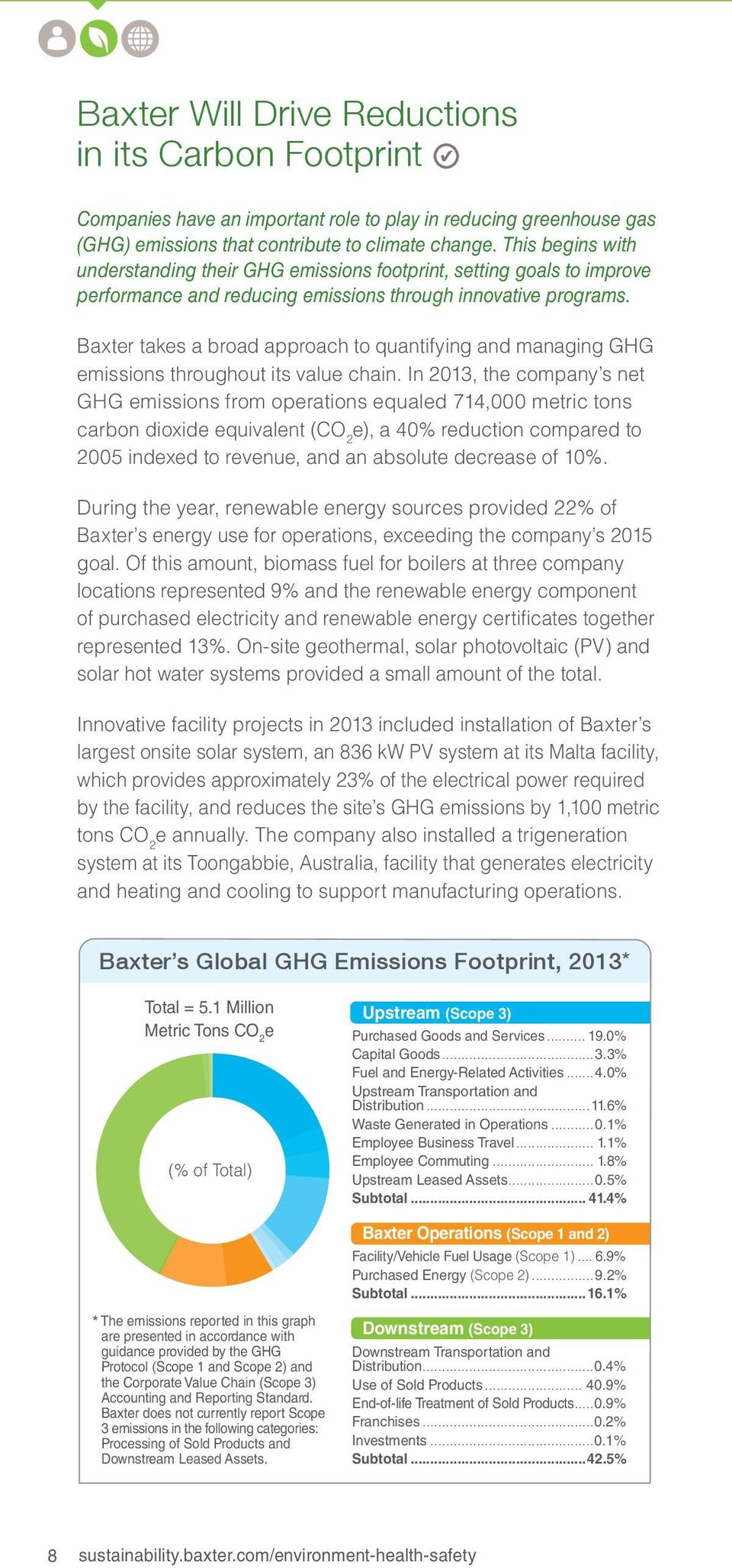 Baxter takes a broad approach to quantifying and managing GHG emissions throughout its value chain.