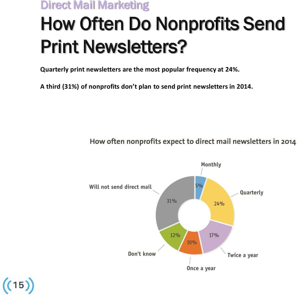 Quarterly print newsletters are the most popular