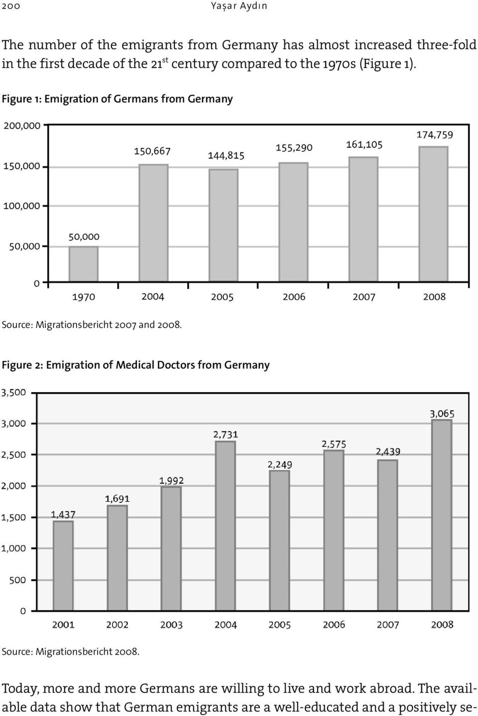 Figure 1: Emigration of Germans from Germany Source: Migrationsbericht 2007 and 2008.