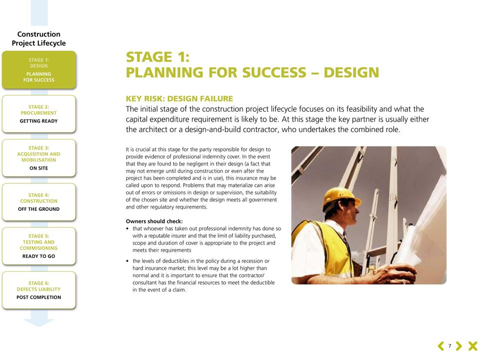 It is crucial at this stage for the party responsible for design to provide evidence of professional indemnity cover.