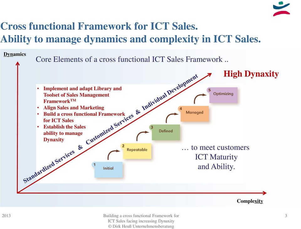 . High Implement and adapt Library and Toolset of Sales Management Framework TM Align Sales and
