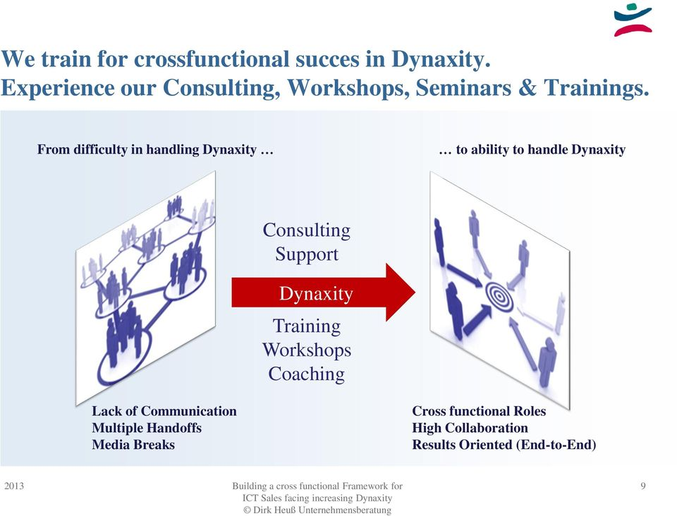 From difficulty in handling to ability to handle Consulting Support Training