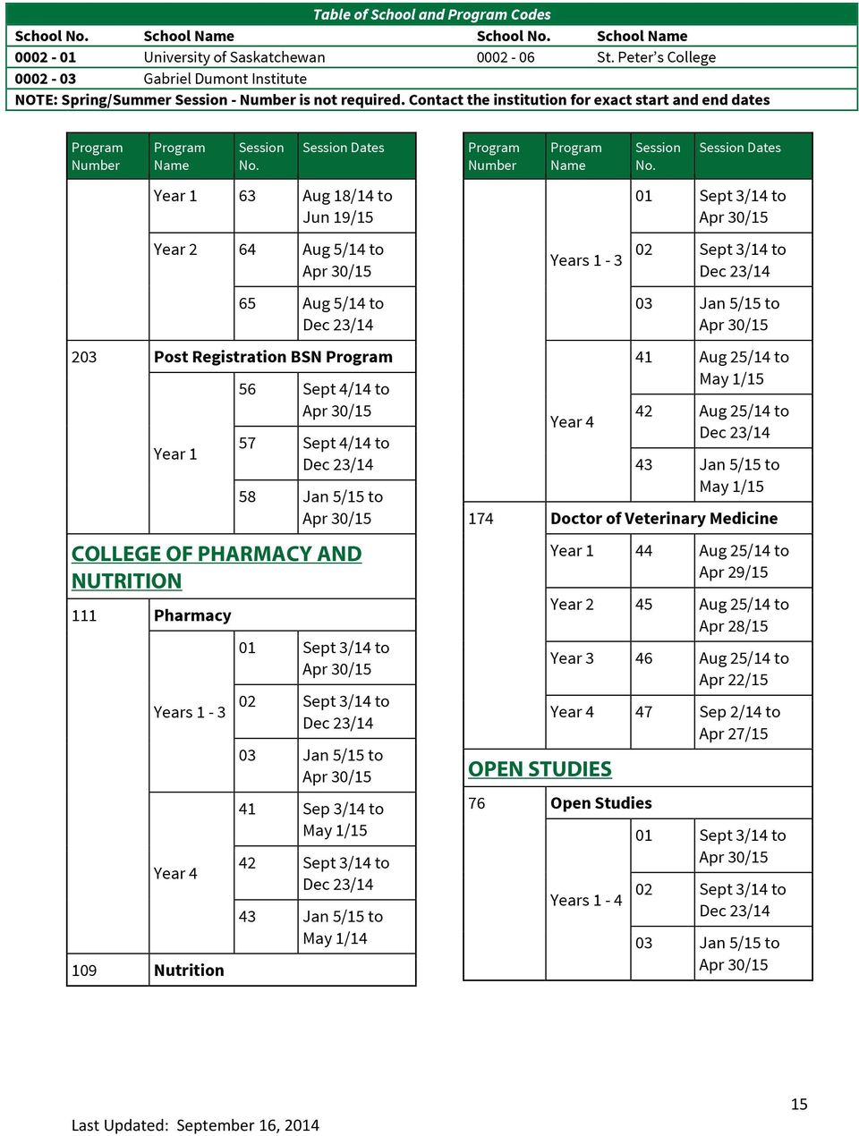 COLLEGE OF PHARMACY AND NUTRITION 111 Pharmacy Years 1-3 Year 4 109 Nutrition 41 Sep 3/14 to 42 Sept 3/14 to 43 Jan 5/15 to May 1/14 Years 1-3 Year 4 41 Aug 25/14 to 42 Aug 25/14 to 43 Jan