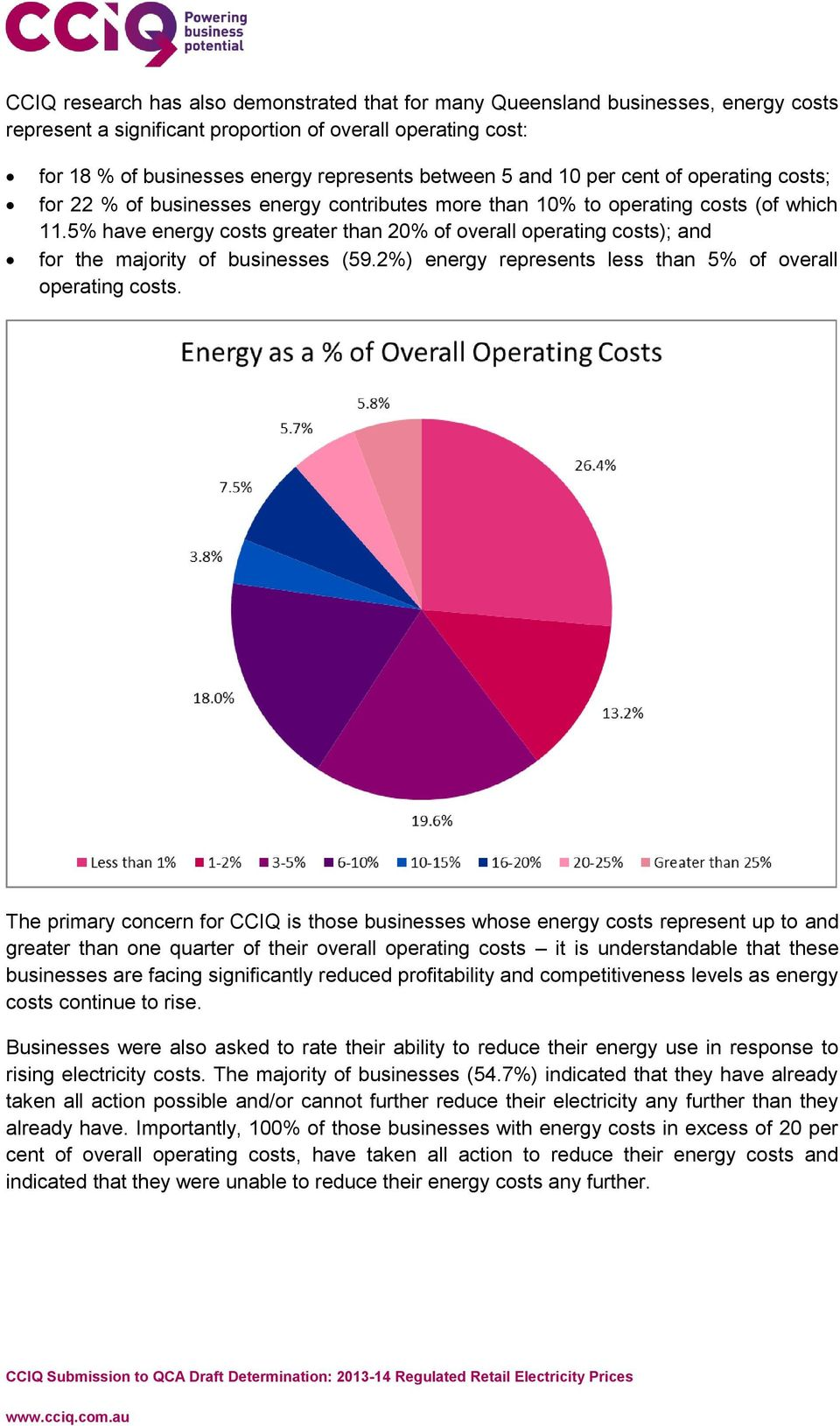 5% have energy costs greater than 20% of overall operating costs); and for the majority of businesses (59.2%) energy represents less than 5% of overall operating costs.