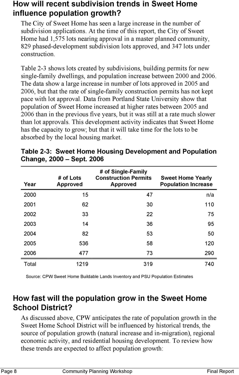 Table 2-3 shows lots created by subdivisions, building permits for new single-family dwellings, and population increase between 2000 and 2006.
