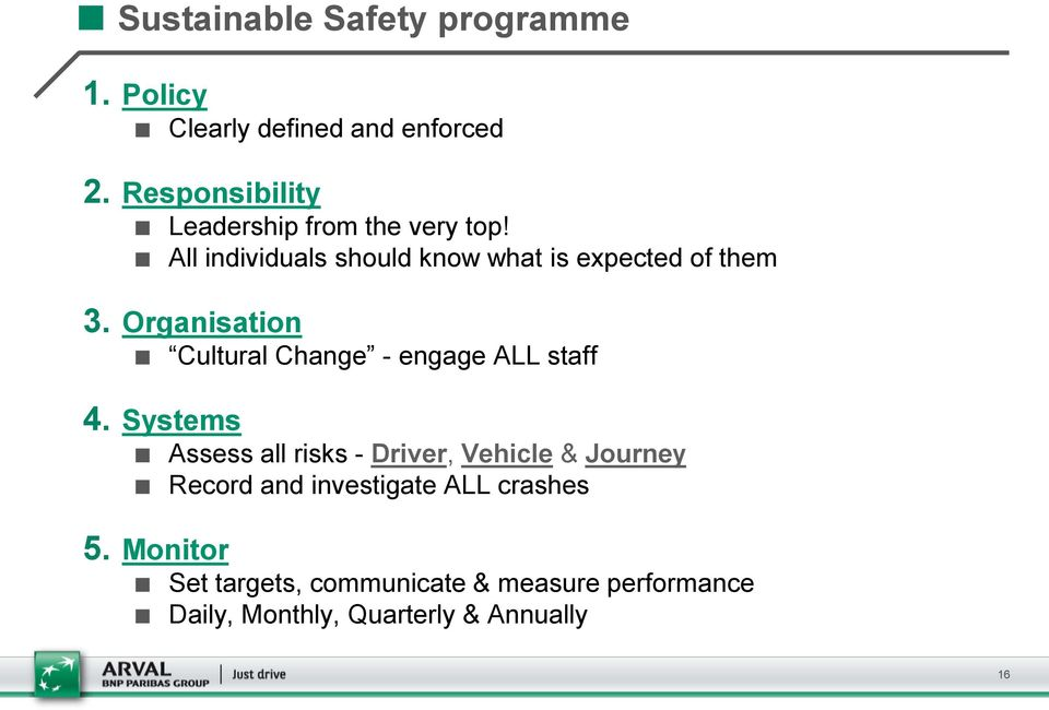 Organisation Cultural Change - engage ALL staff 4.