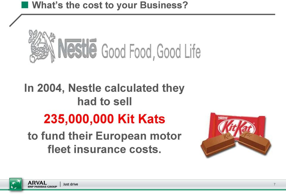 to sell 235,000,000 Kit Kats to fund