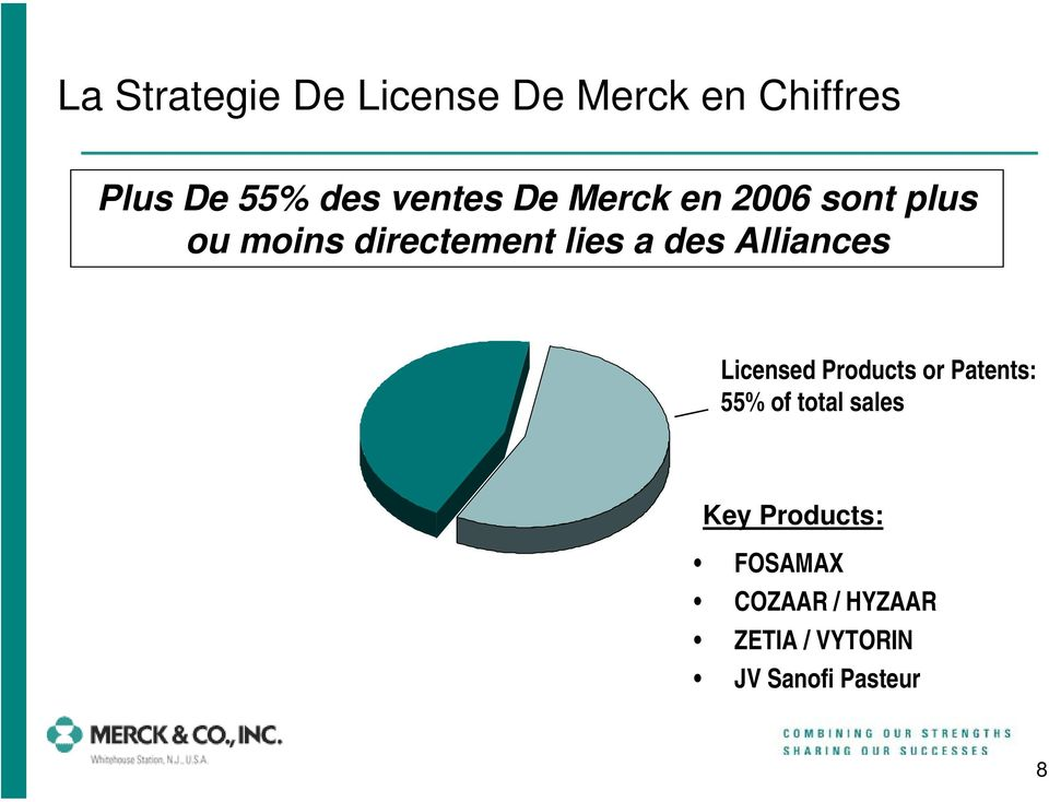 des Alliances Licensed Products or Patents: 55% of total sales
