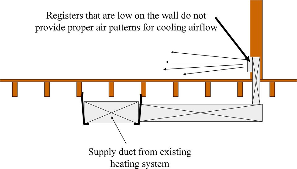 patterns for cooling airflow