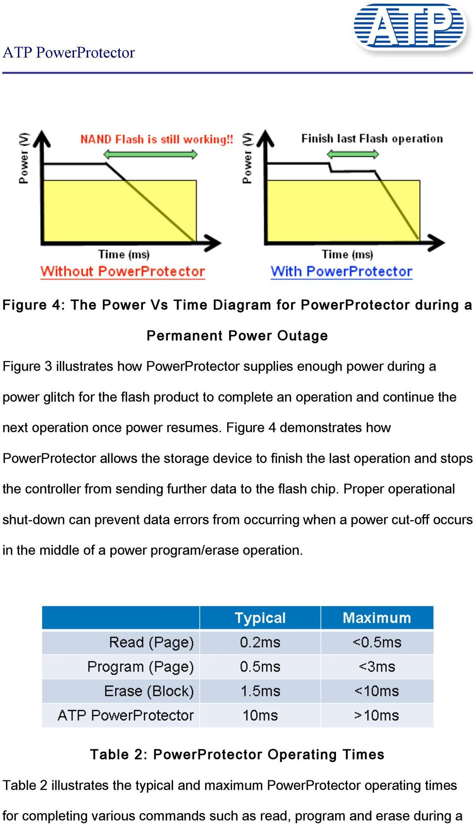 Figure 4 demonstrates how PowerProtector allows the storage device to finish the last operation and stops the controller from sending further data to the flash chip.