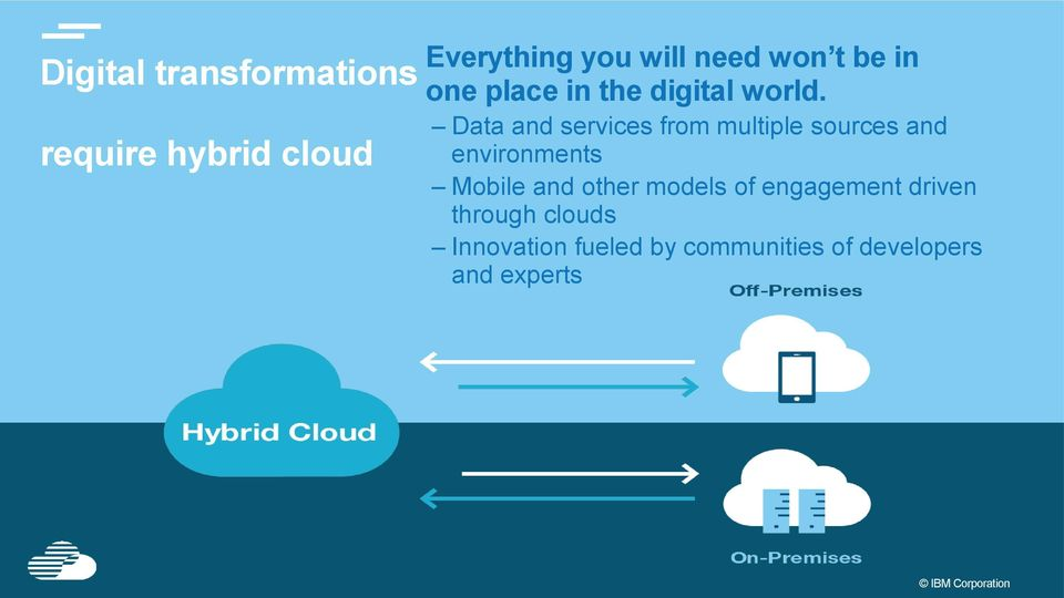 require hybrid cloud Data and services from multiple sources and