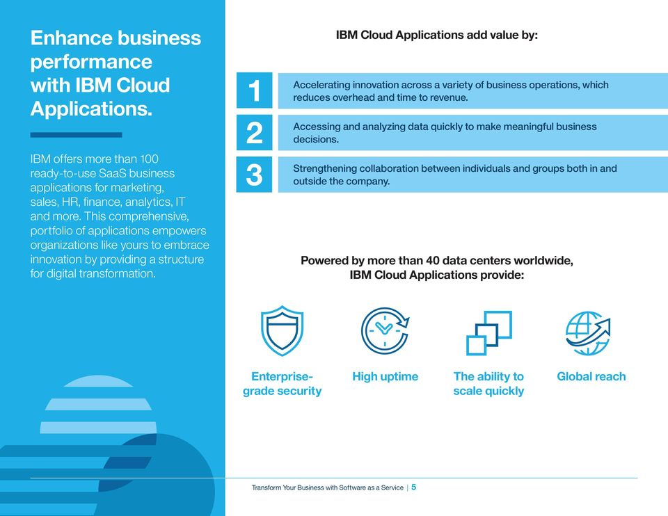 1 2 3 IBM Cloud Applications add value by: Accelerating innovation across a variety of business operations, which reduces overhead and time to revenue.