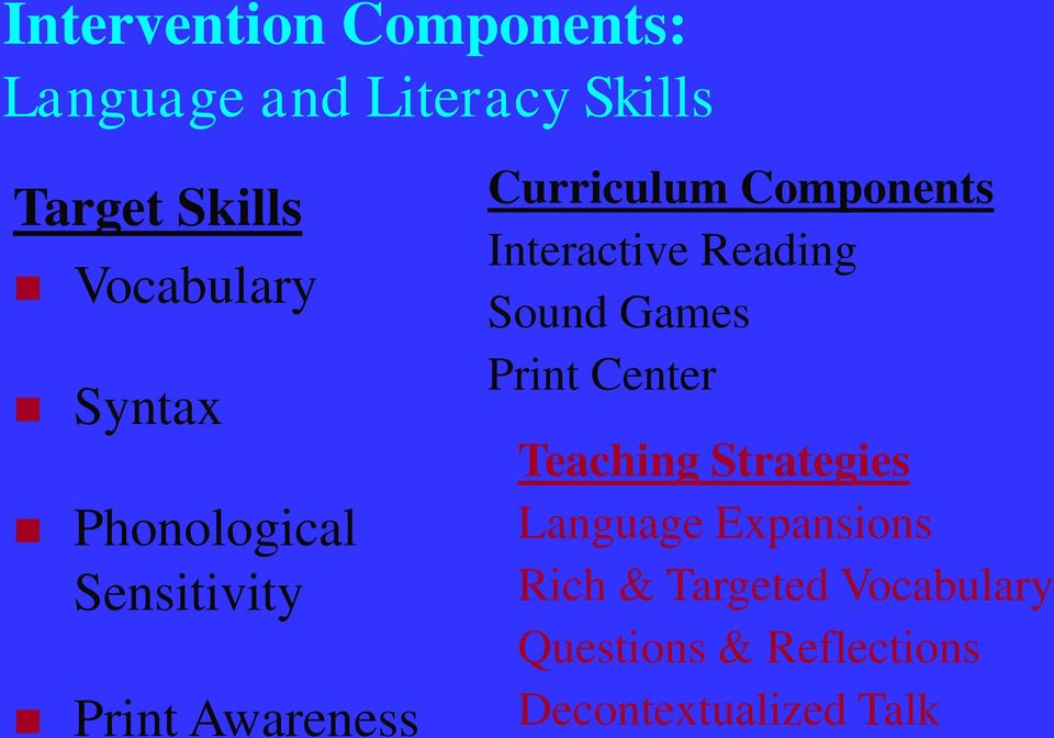 Components Interactive Reading Sound Games Print Center Teaching Strategies