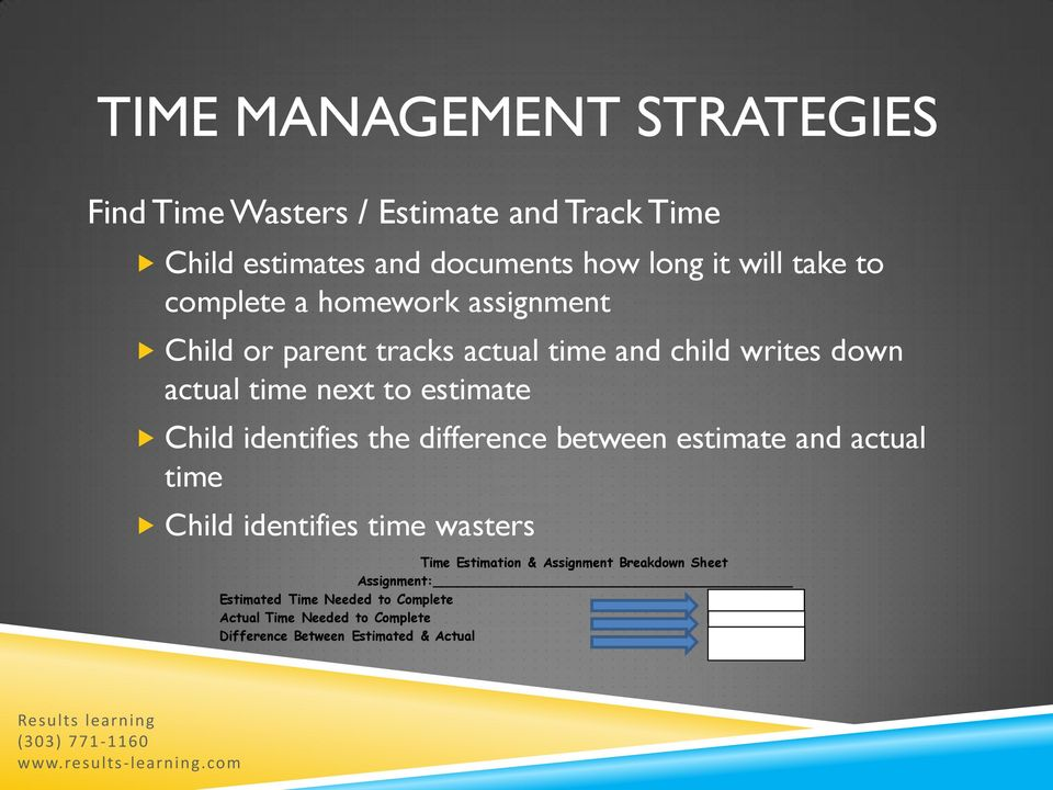 identifies the difference between estimate and actual time Child identifies time wasters Time Estimation & Assignment Breakdown
