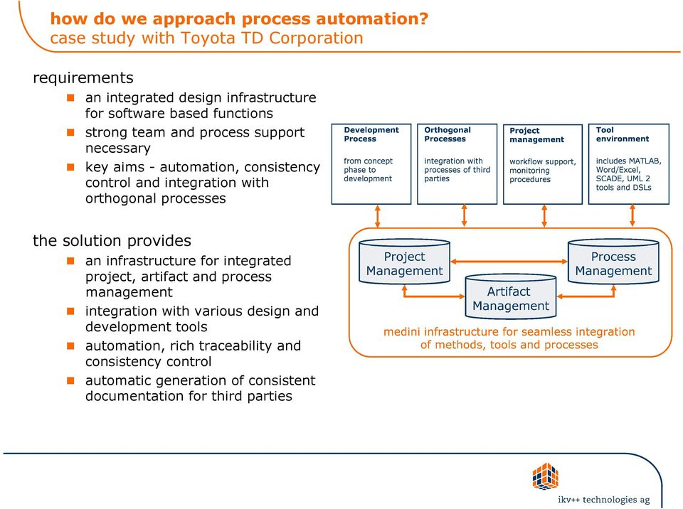 process support necessary key aims - automation, consistency control and integration with orthogonal processes the solution provides an