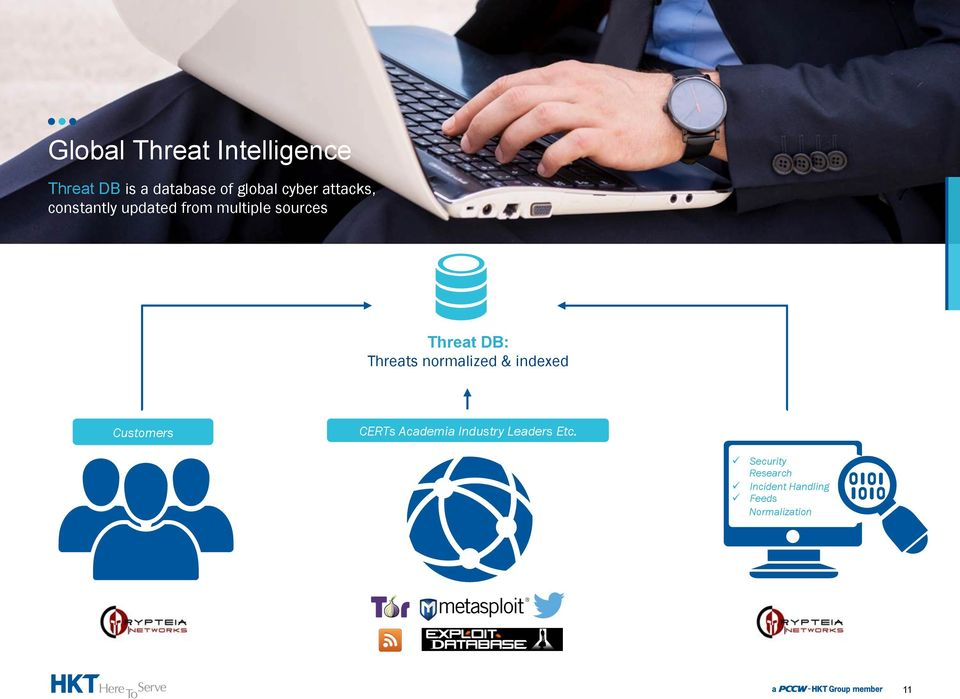 Threats normalized & indexed Customers CERTs Academia Industry