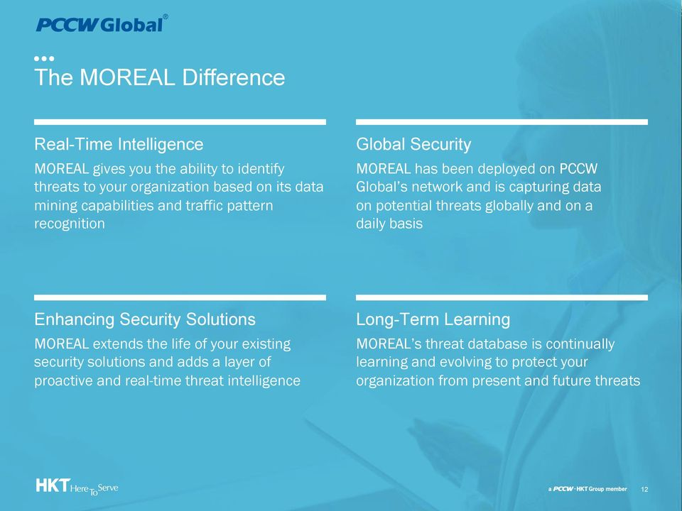 on a daily basis Enhancing Security Solutions MOREAL extends the life of your existing security solutions and adds a layer of proactive and real-time