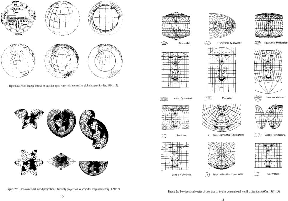Figure 2b: Unconventional world projections: butterfly projection to