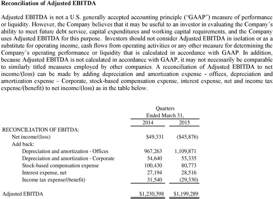 Company uses Adjusted EBITDA for this purpose.