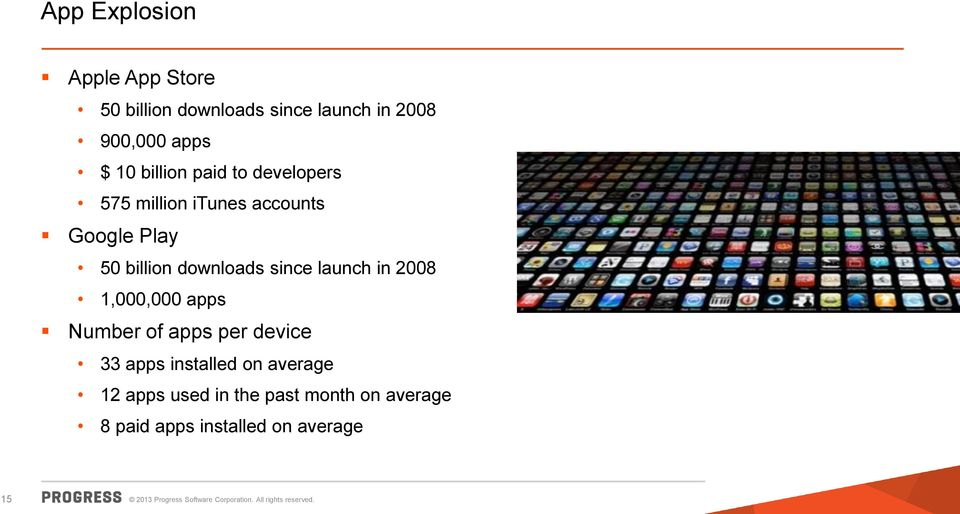 downloads since launch in 2008 1,000,000 apps Number of apps per device 33 apps