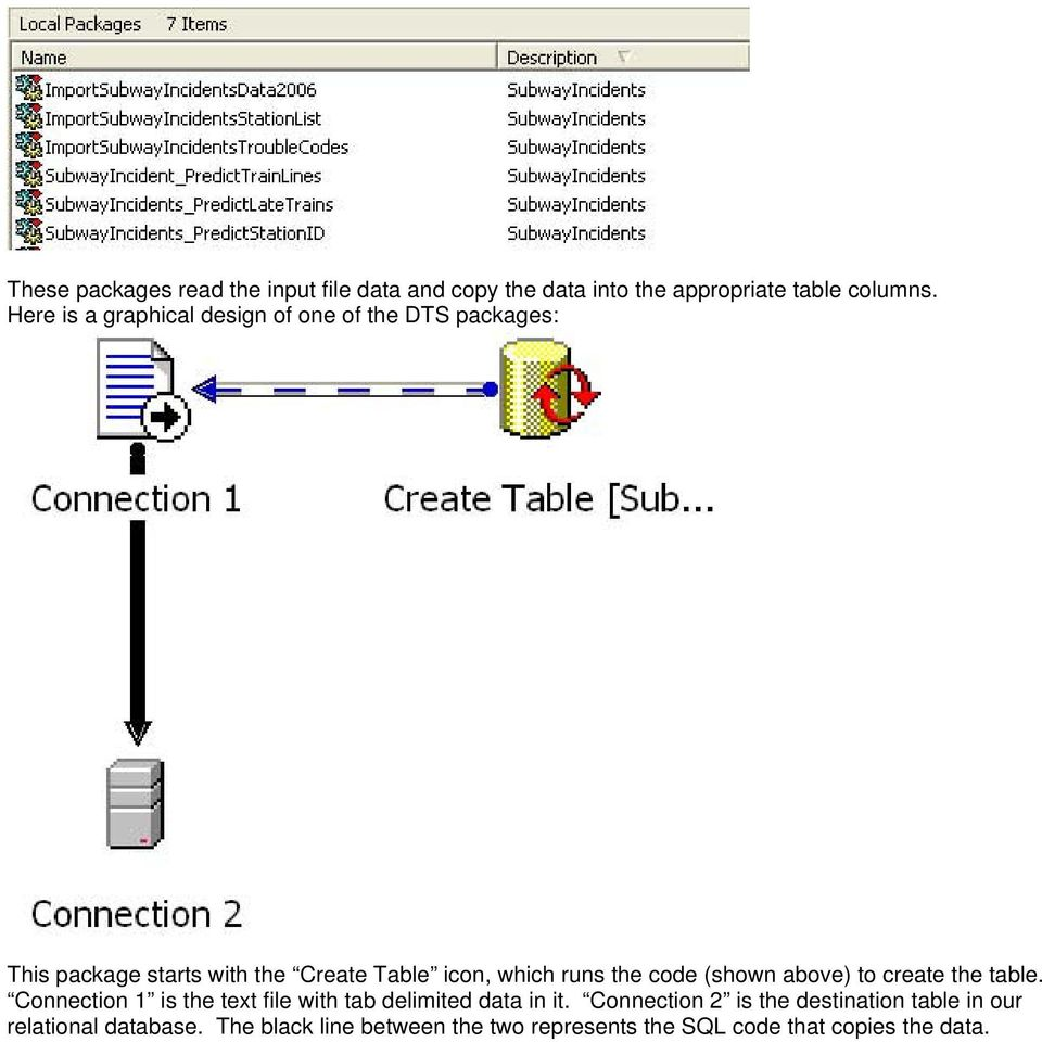 the code (shown above) to create the table. Connection 1 is the text file with tab delimited data in it.